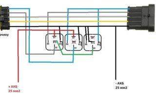 Профилактика трапеции и моторчика стеклоочистителя — всё о ремонте лада