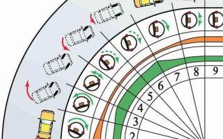 Как выйти из заноса автомобиля — всё о ремонте лада