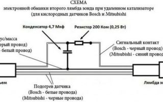 Замена катализатора – ремонт катализатора своими руками — всё о ремонте лада