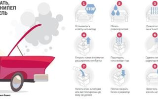 Почему кипит система охлаждения? — всё о ремонте лада