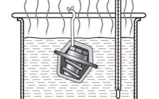 Термостат. устройство, принцип работы — всё о ремонте лада