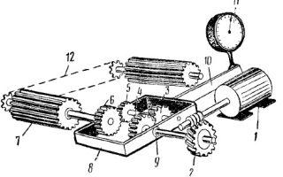 Проверка состояния переднего тормозного шланга — всё о ремонте лада