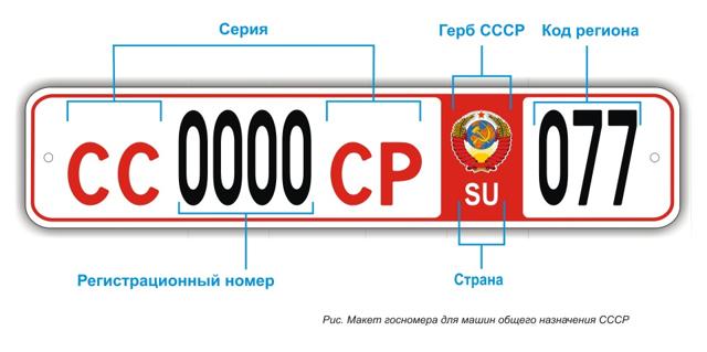 Государственные регистрационные номера. Значение символики - всё о ремонте Лада