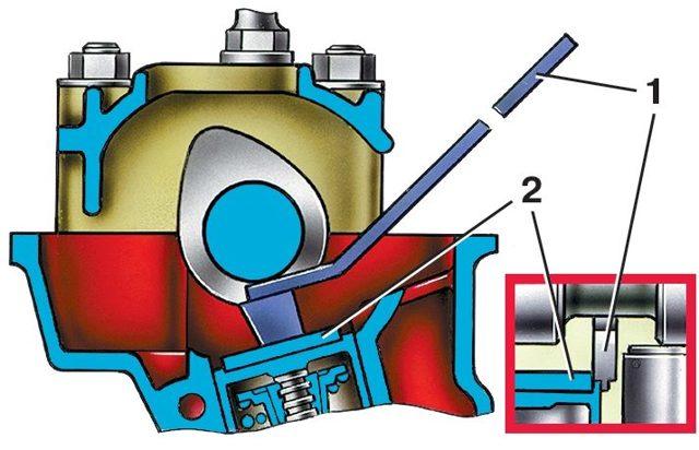 Регулировка карбюратора ВАЗ 2106: пошаговая инструкция - всё о ремонте Лада