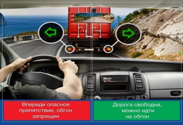 Дорожный этикет – условные сигналы водителей на дороге: фото - всё о ремонте Лада