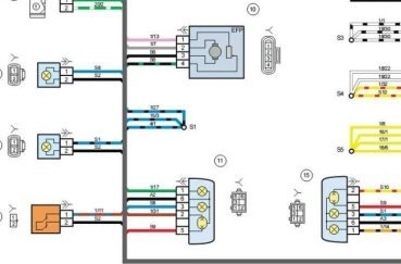 Подключение дополнительного электро оборудования от проводки на Ладе Гранта. Фото - всё о ремонте Лада