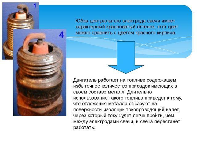 Внешний вид свечей зажигания – показатель технического состояния двигателя - всё о ремонте Лада