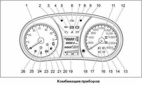 Как узнать версию щитка приборов Лады Гранта - всё о ремонте Лада