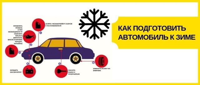 10 «зимних» советов для всех автовладельцев - всё о ремонте Лада