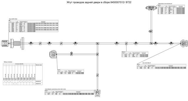 Лада Веста – схема электрооборудования: фото - всё о ремонте Лада