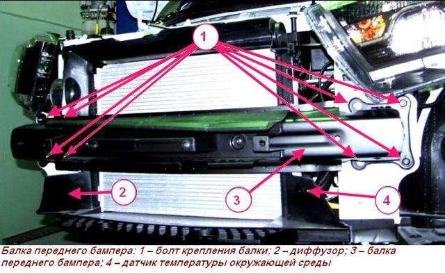 Установка дополнительной сетки на решетку радиатора Лады Веста. Фото. Видео - всё о ремонте Лада