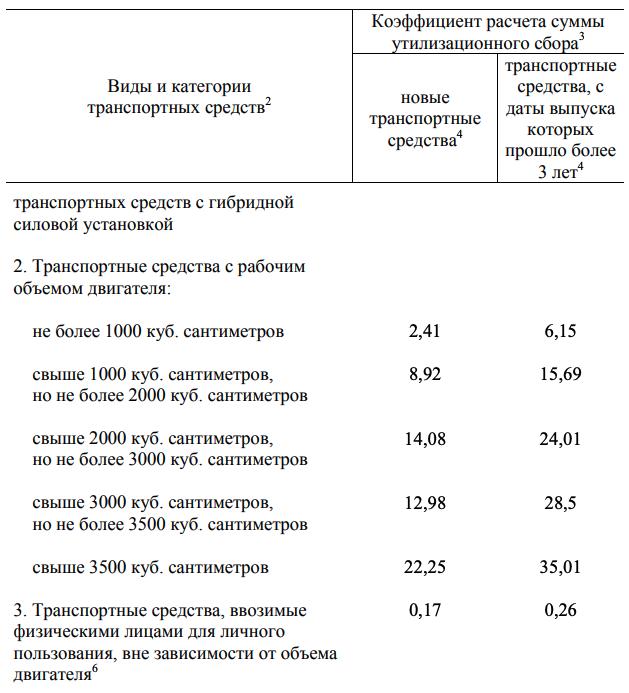 Объем реализации lada на территории РФ вырос на 15% за март 2020г - всё о ремонте Лада