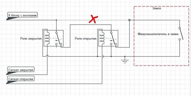 Как работает система бесключевого доступа? - всё о ремонте Лада