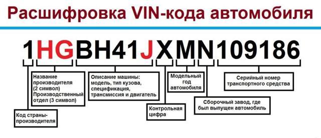 Что такое vin-код автомобиля и что он означает? - всё о ремонте Лада