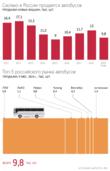Эксперты говорят о повышении спроса на авто сегмента lcv - всё о ремонте Лада