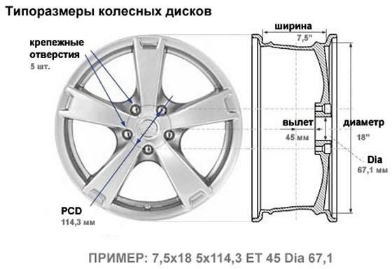 Какие диски стоят на Ладе Веста: описание и фото - всё о ремонте Лада