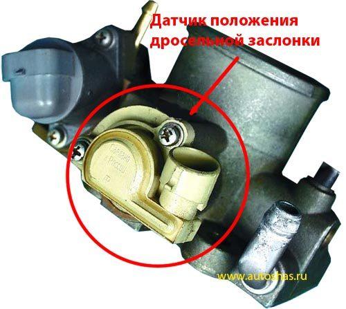 Диагностика датчика скорости - всё о ремонте Лада