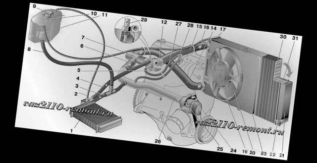 Система охлаждения ВАЗ 2110 (инжектор, 8 и 16 клапанов): фото - всё о ремонте Лада