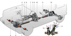 Улучшенная версия chevrolet niva - всё о ремонте Лада