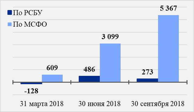 Показатели января 2020 года - всё о ремонте Лада