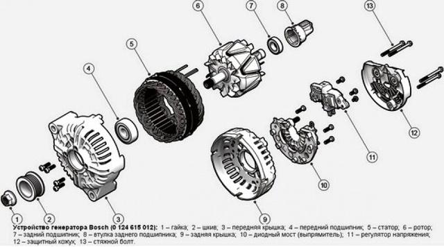 Профилактика генератора - всё о ремонте Лада