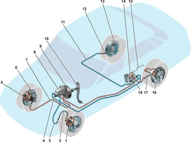 Профилактика главного тормозного цилиндра Лада Калина - всё о ремонте Лада