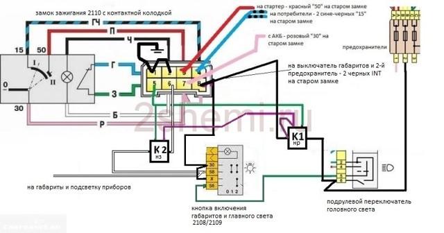 Диагностика выключателя (замка) зажигания - всё о ремонте Лада