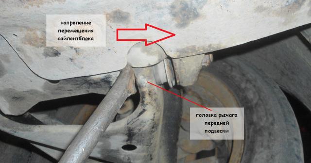 Как проверить сайлентблоки передних рычагов: признаки неисправности - всё о ремонте Лада